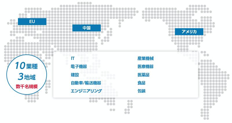 OIC_MemberMap